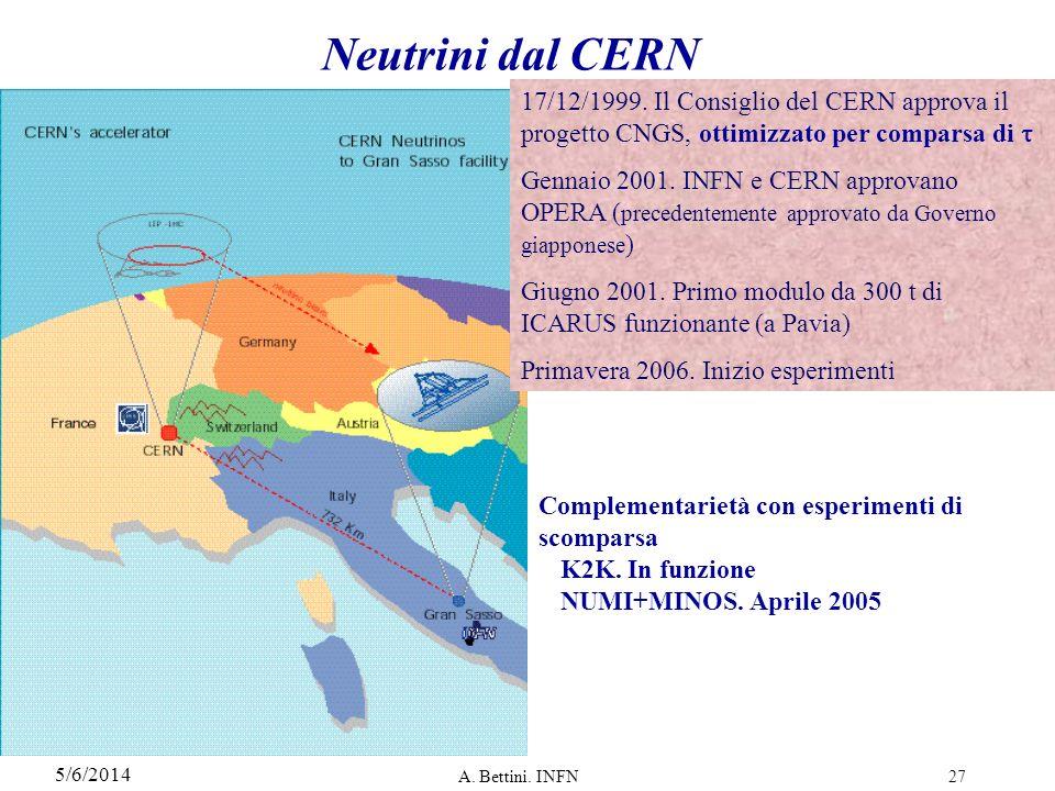 Neutrini dal CERN 17/12/1999. Il Consiglio del CERN approva il progetto CNGS, ottimizzato per comparsa di t.