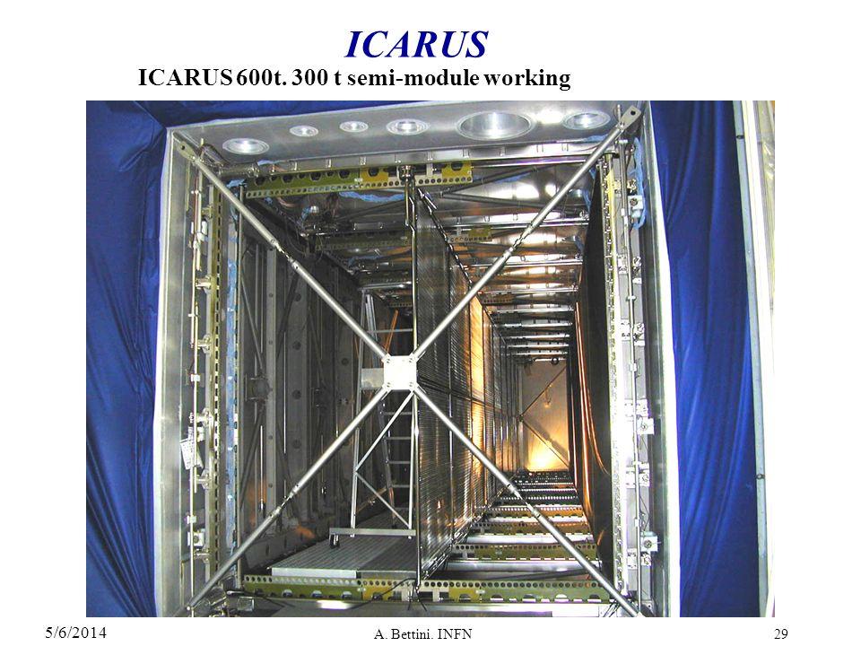 ICARUS ICARUS 600t. 300 t semi-module working 3/29/2017
