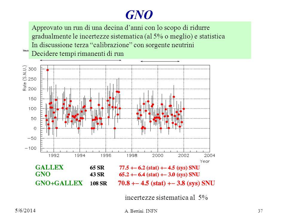 GNO Approvato un run di una decina d'anni con lo scopo di ridurre gradualmente le incertezze sistematica (al 5% o meglio) e statistica.