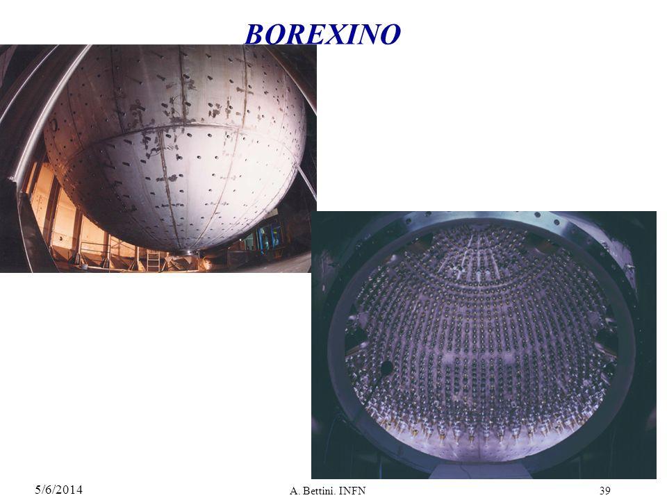 BOREXINO 3/29/2017 A. Bettini. INFN