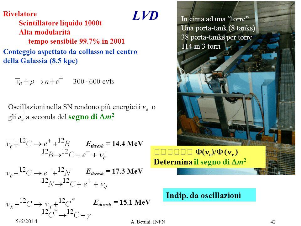 LVD e)/ (e ) Determina il segno di Dm2