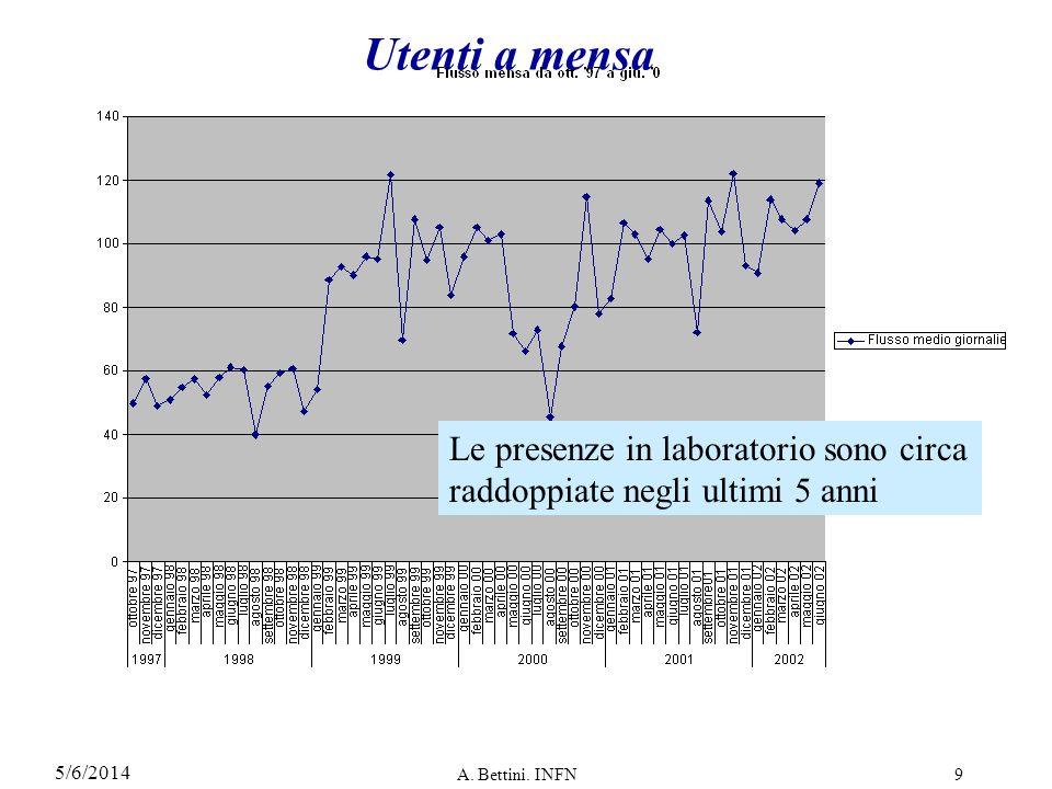 Utenti a mensa Le presenze in laboratorio sono circa raddoppiate negli ultimi 5 anni.