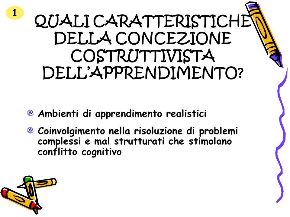 1 QUALI CARATTERISTICHE DELLA CONCEZIONE COSTRUTTIVISTA DELL'APPRENDIMENTO Ambienti di apprendimento realistici.