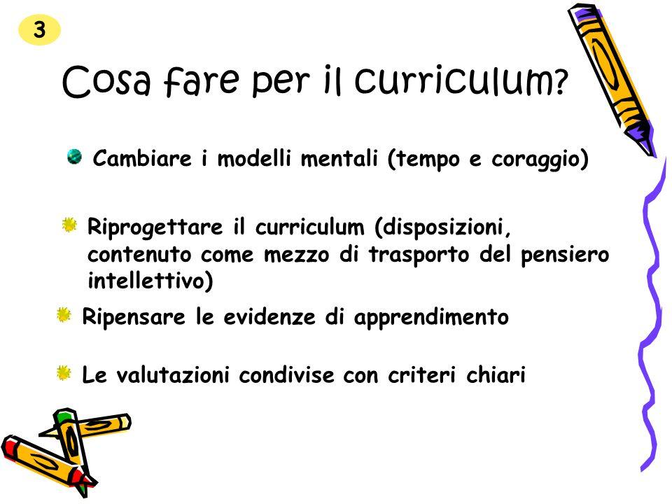 Cosa fare per il curriculum