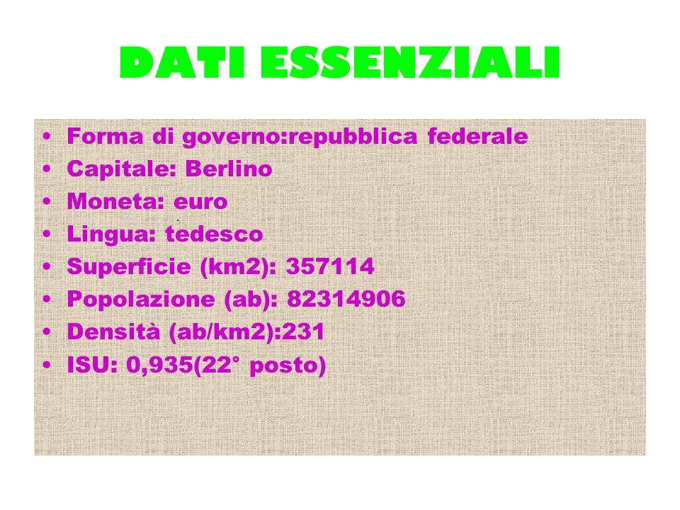 DATI ESSENZIALI Forma di governo:repubblica federale Capitale: Berlino