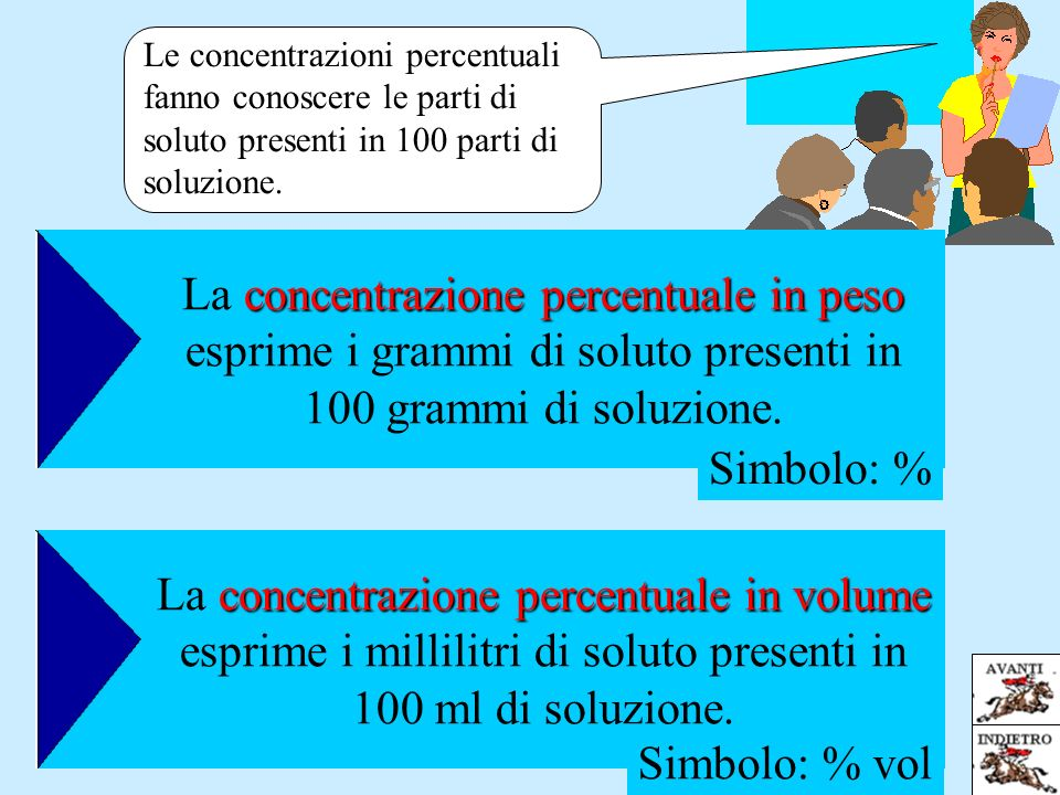 Le concentrazioni percentuali fanno conoscere le parti di soluto presenti in 100 parti di soluzione.