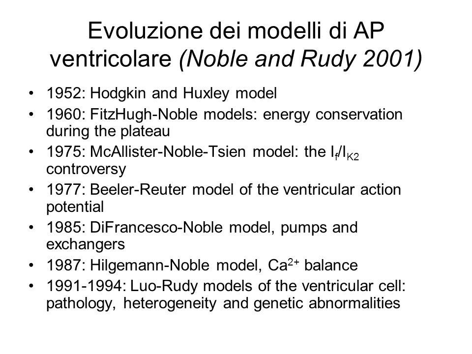 Evoluzione dei modelli di AP ventricolare (Noble and Rudy 2001)