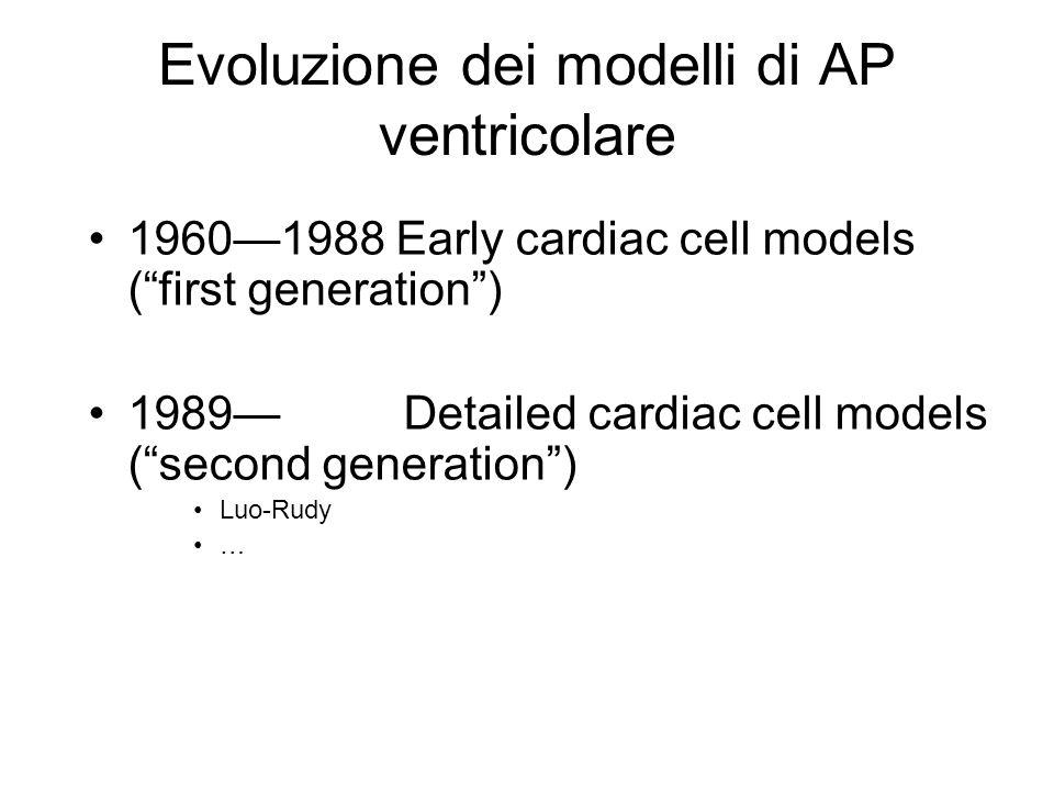 Evoluzione dei modelli di AP ventricolare