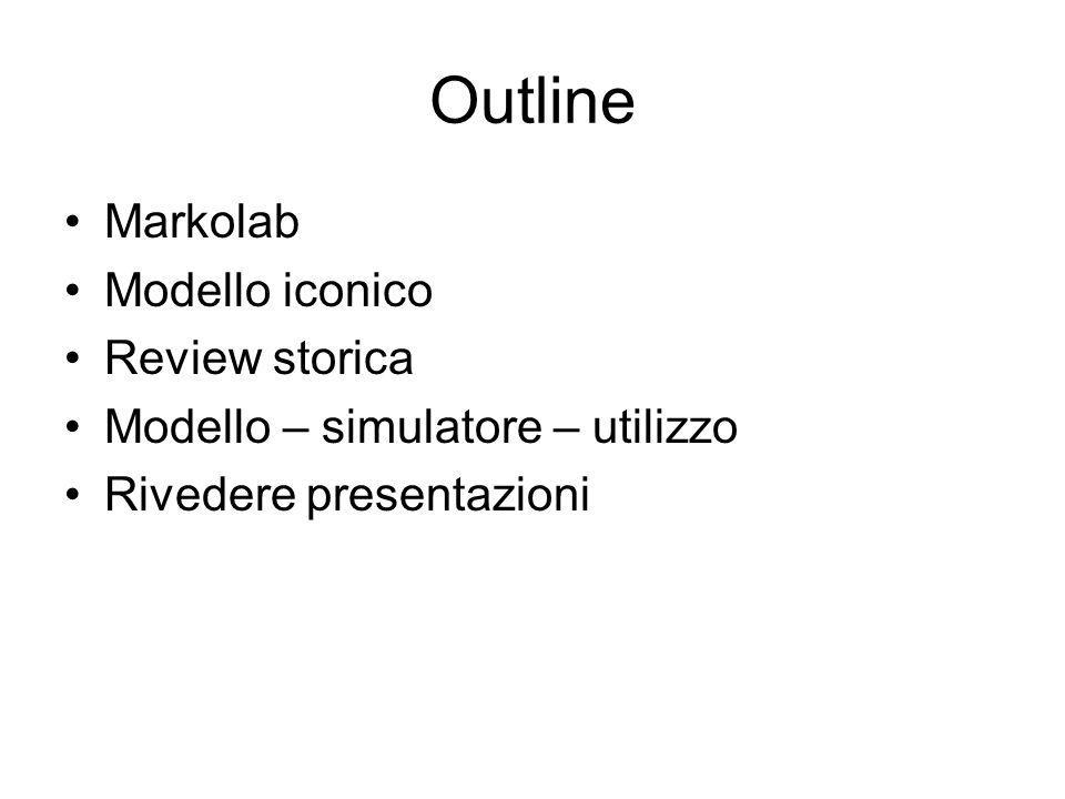 Outline Markolab Modello iconico Review storica