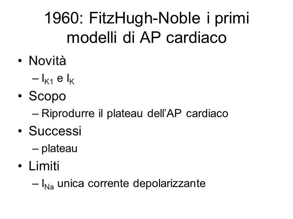 1960: FitzHugh-Noble i primi modelli di AP cardiaco