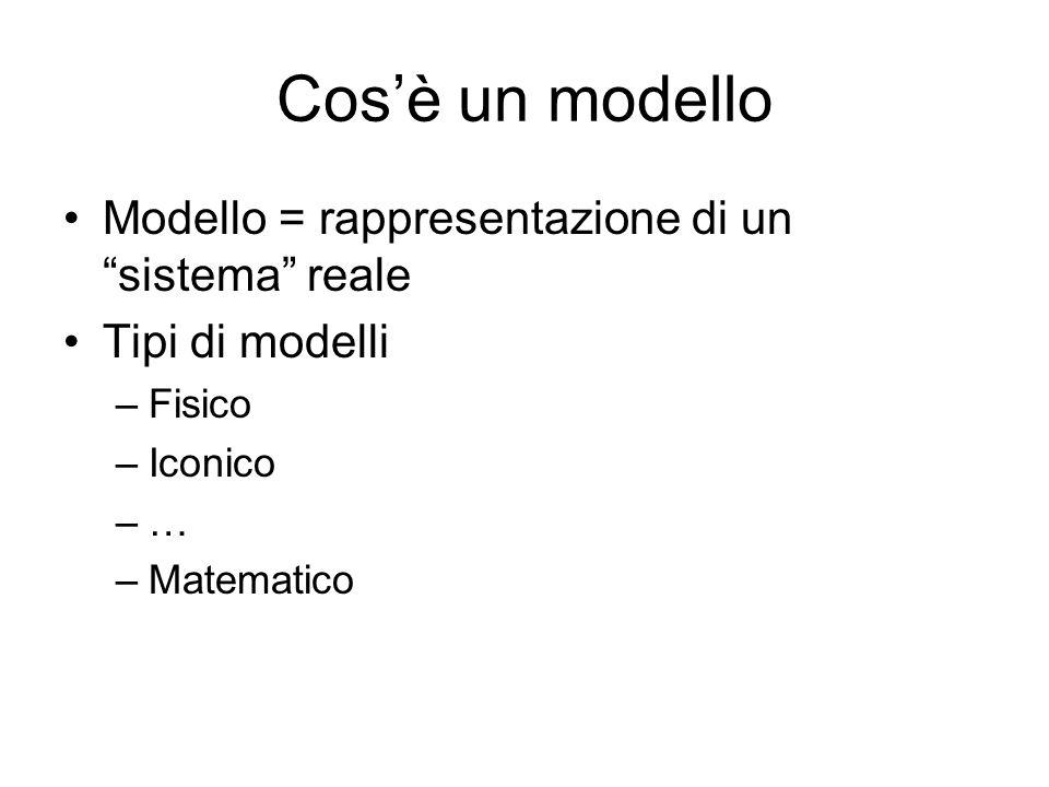 Cos'è un modello Modello = rappresentazione di un sistema reale