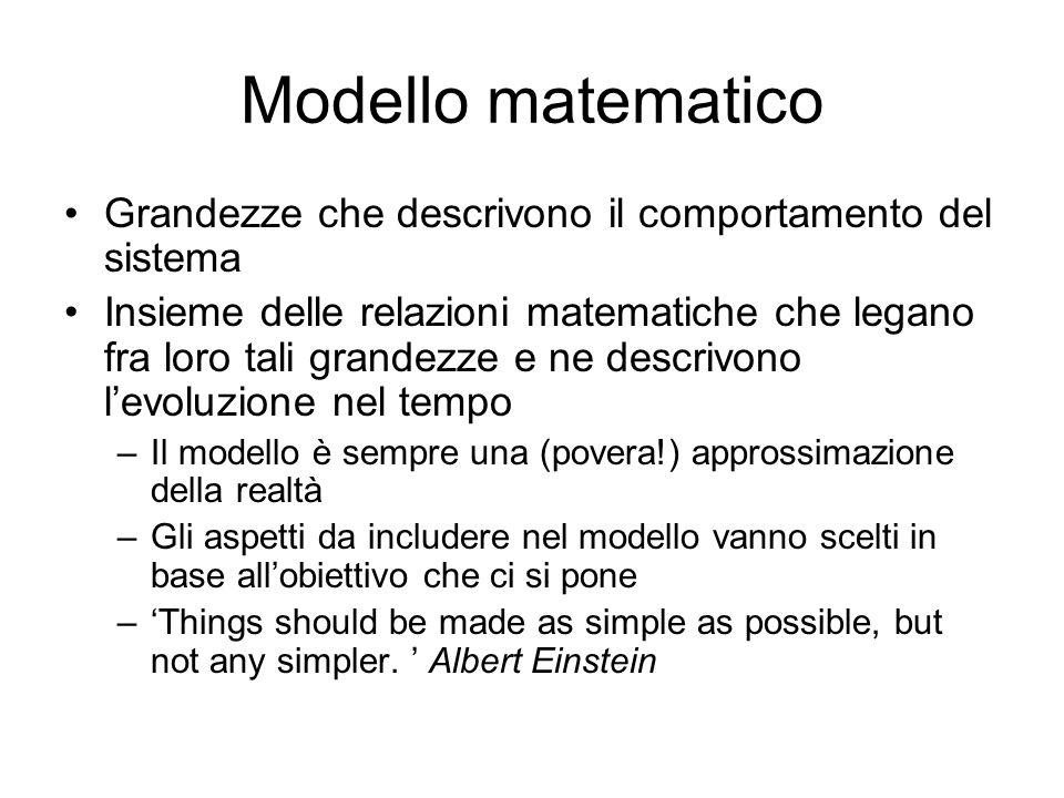 Modello matematico Grandezze che descrivono il comportamento del sistema.