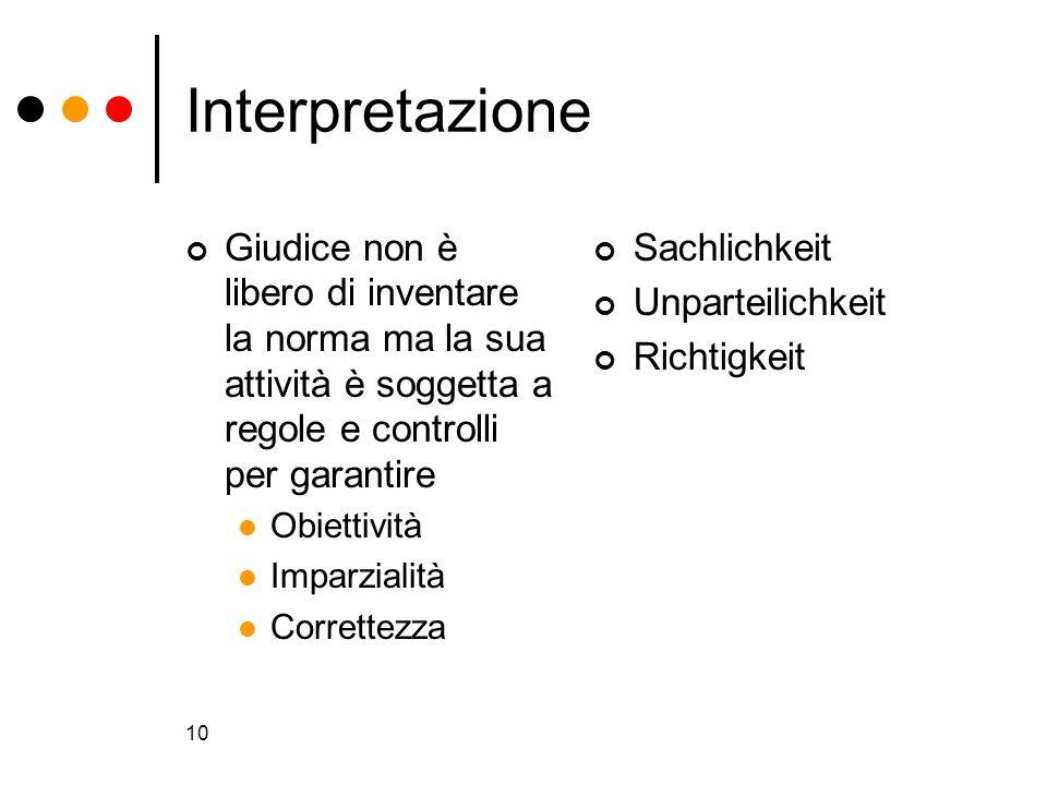 Interpretazione Giudice non è libero di inventare la norma ma la sua attività è soggetta a regole e controlli per garantire.