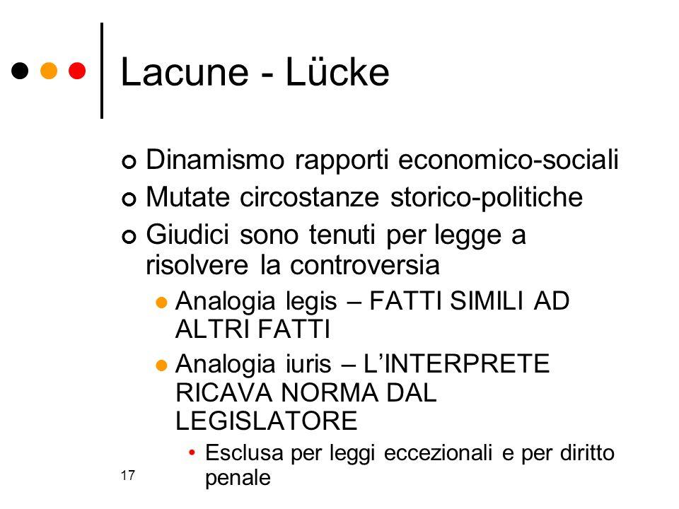 Lacune - Lücke Dinamismo rapporti economico-sociali