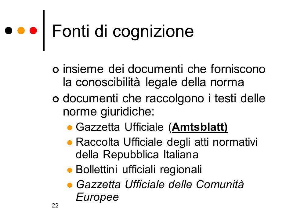 Fonti di cognizione insieme dei documenti che forniscono la conoscibilità legale della norma.