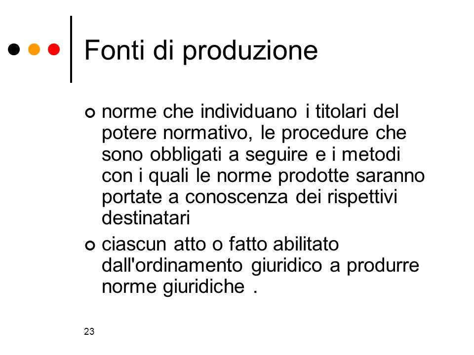 Fonti di produzione