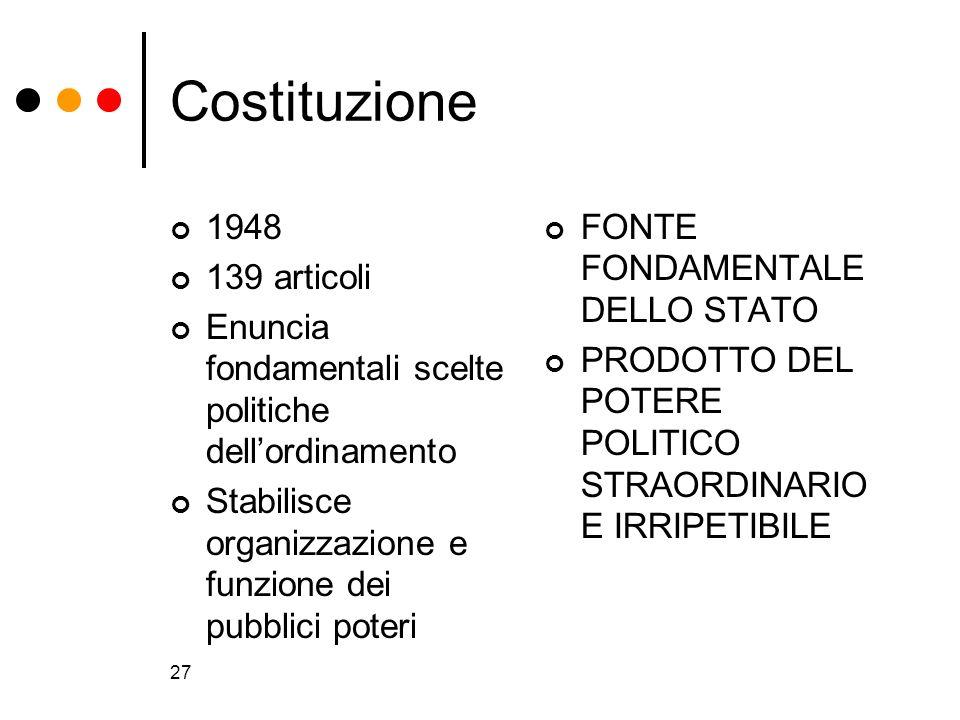 Costituzione 1948 139 articoli