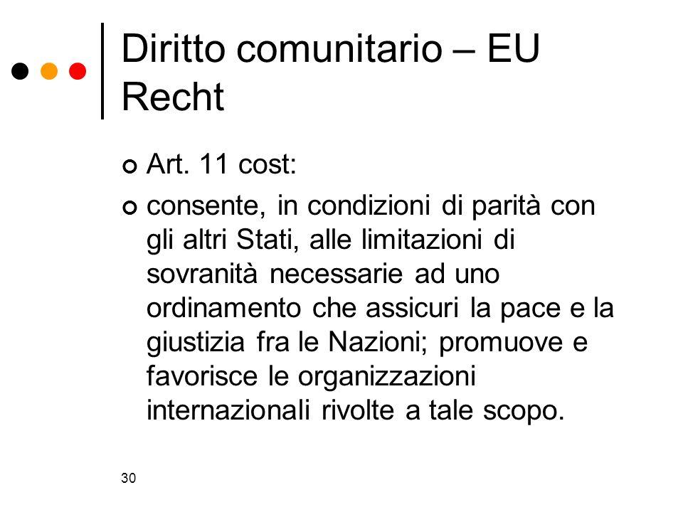 Diritto comunitario – EU Recht