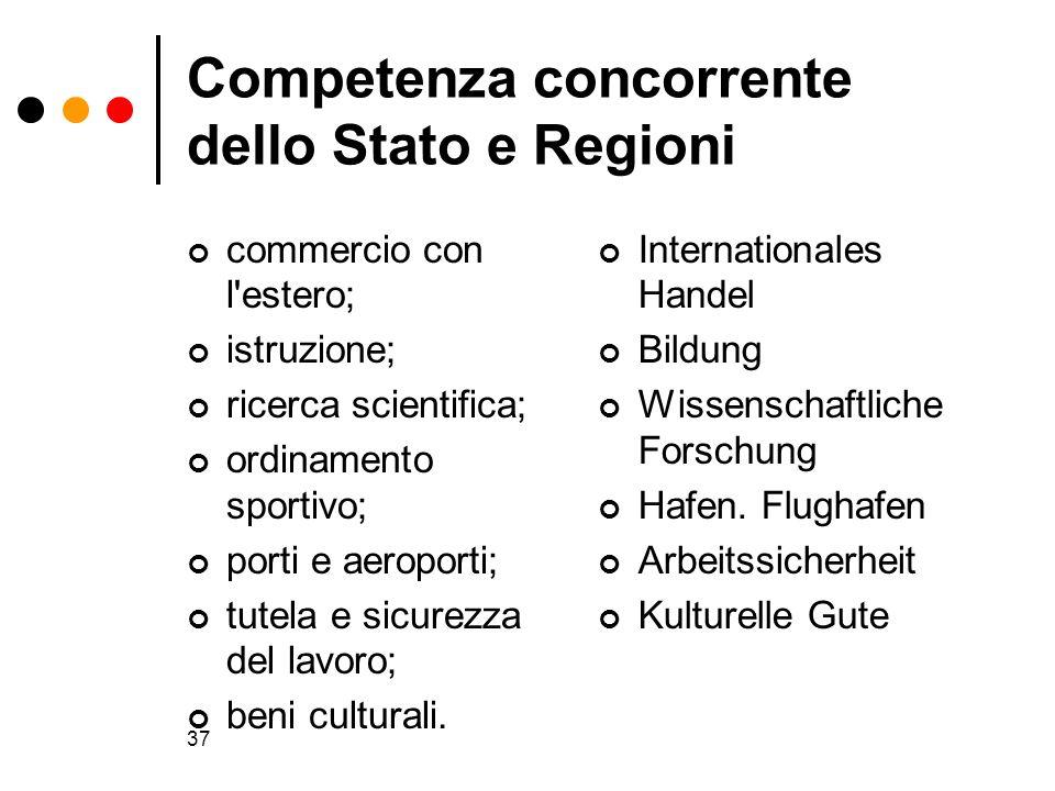 Competenza concorrente dello Stato e Regioni