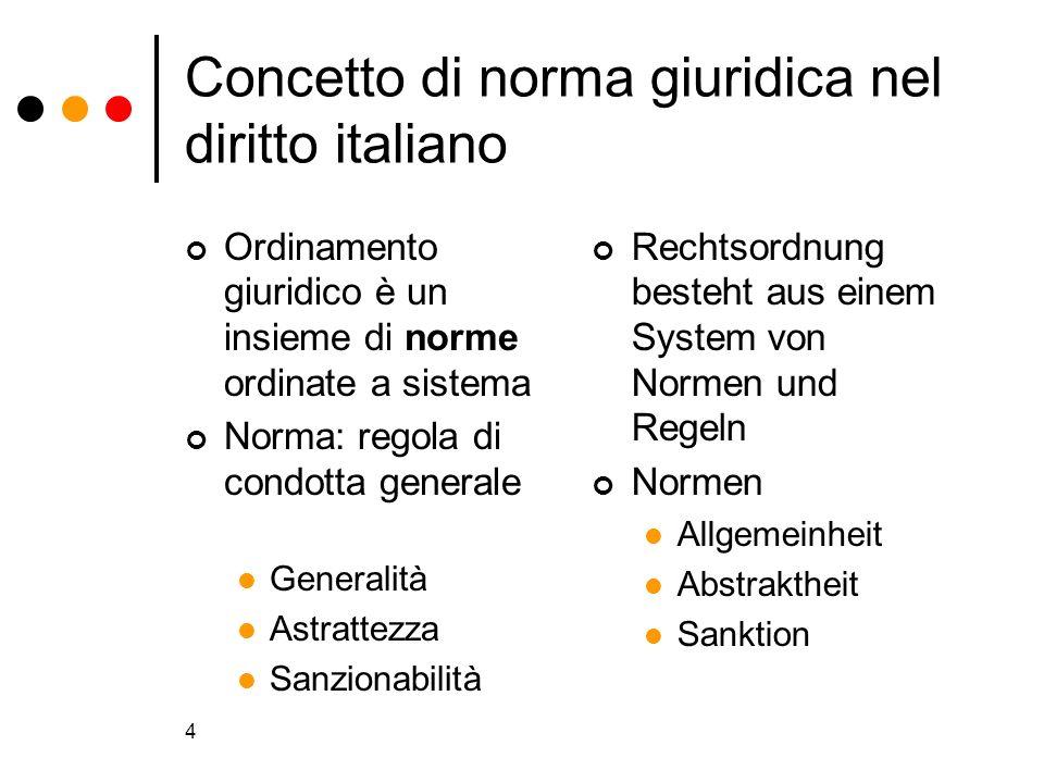 Concetto di norma giuridica nel diritto italiano