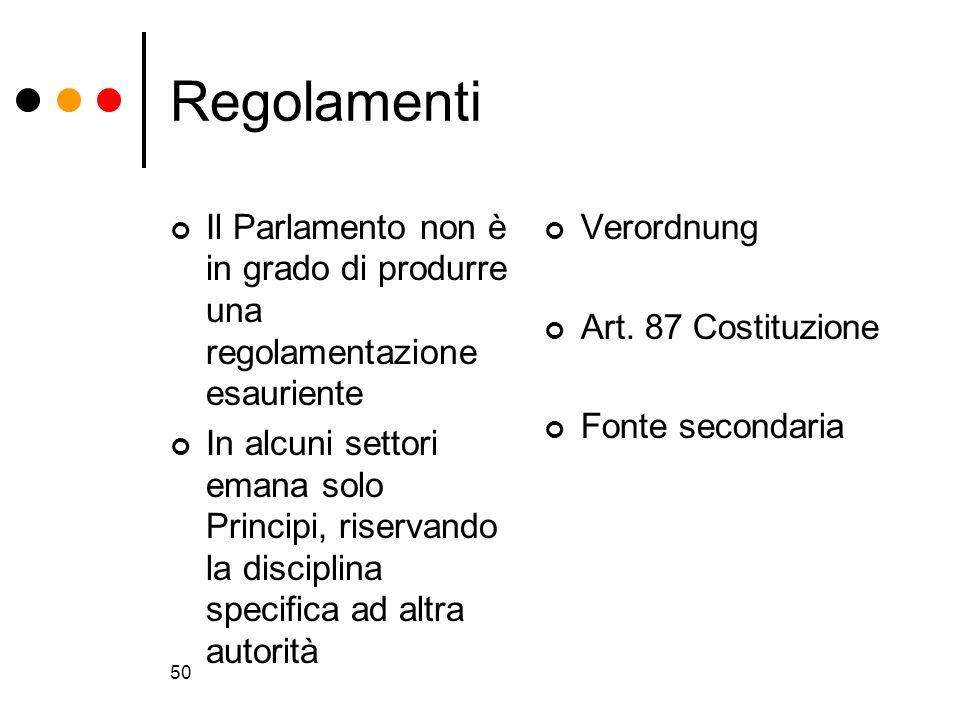 Regolamenti Il Parlamento non è in grado di produrre una regolamentazione esauriente.