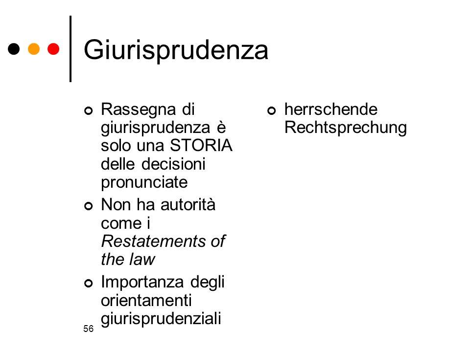 Giurisprudenza Rassegna di giurisprudenza è solo una STORIA delle decisioni pronunciate. Non ha autorità come i Restatements of the law.