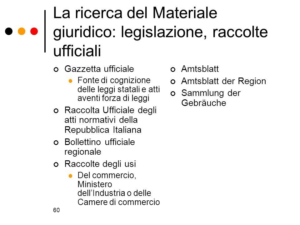 La ricerca del Materiale giuridico: legislazione, raccolte ufficiali