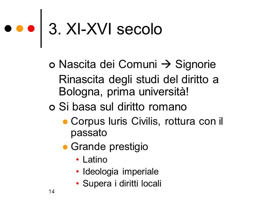3. XI-XVI secolo Nascita dei Comuni  Signorie