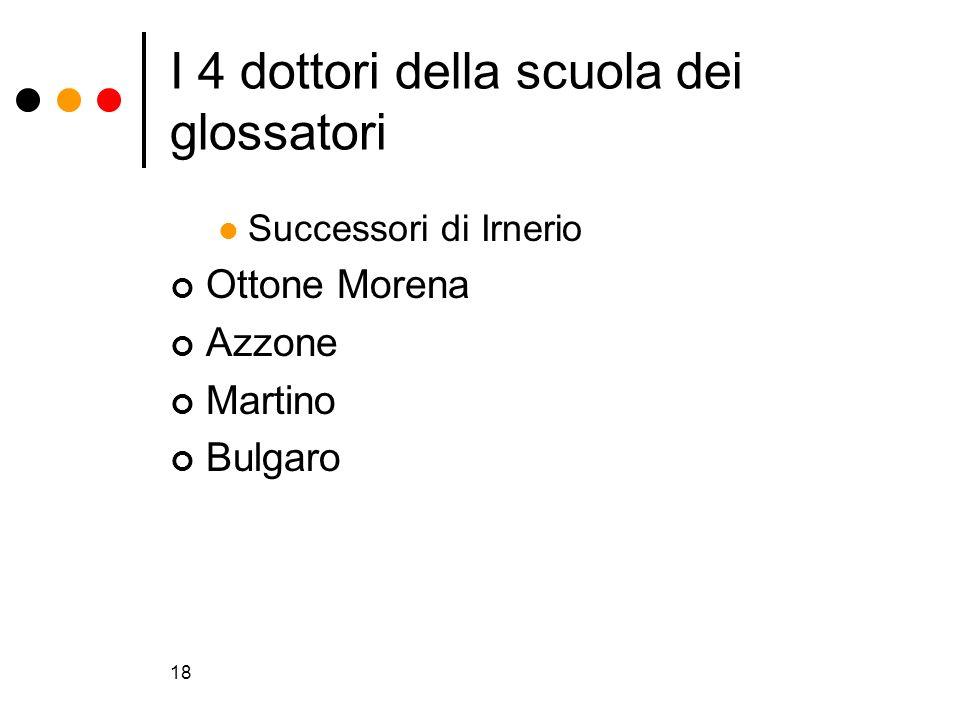 I 4 dottori della scuola dei glossatori