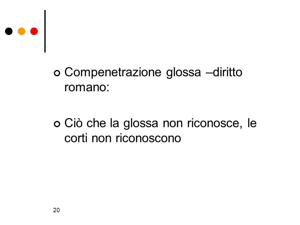 Compenetrazione glossa –diritto romano: