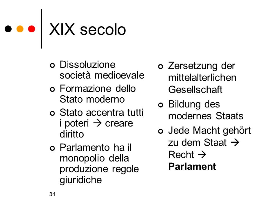 XIX secolo Dissoluzione società medioevale