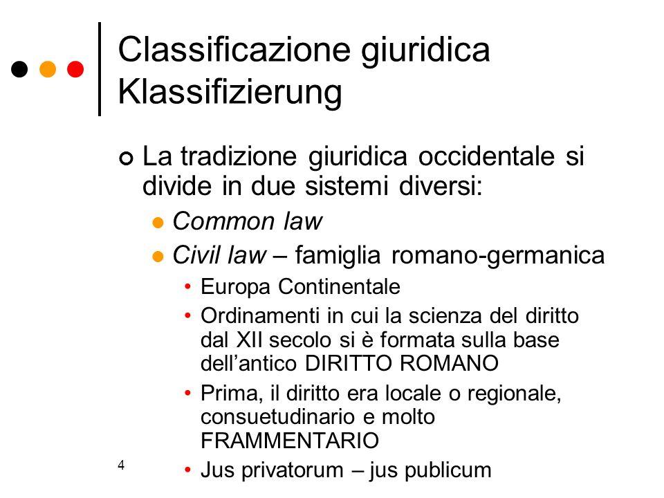 Classificazione giuridica Klassifizierung