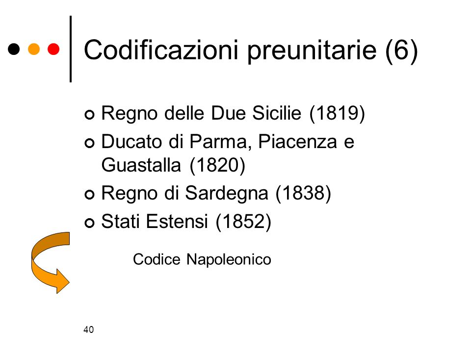 Codificazioni preunitarie (6)