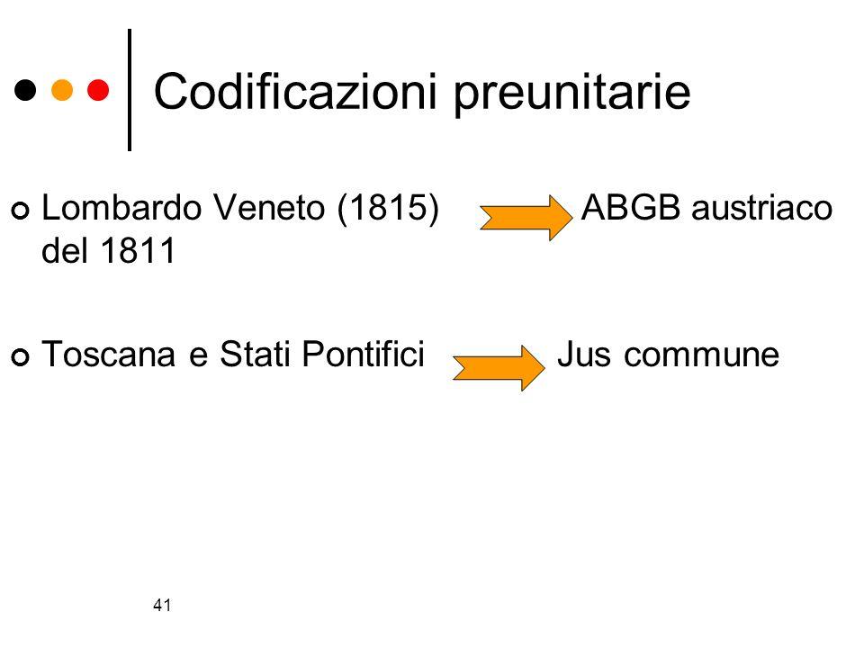 Codificazioni preunitarie