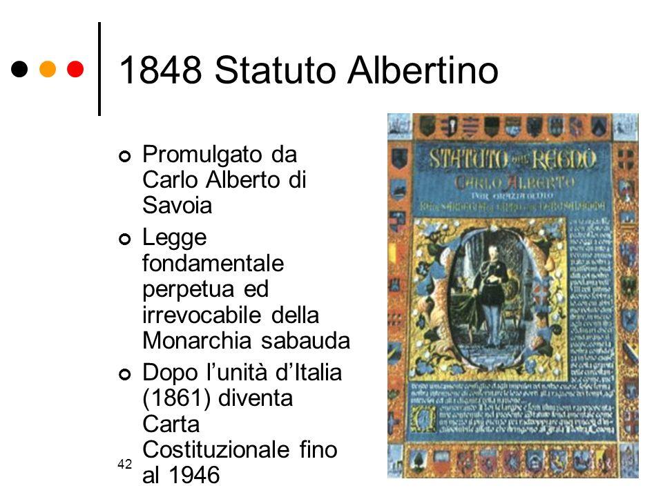 1848 Statuto Albertino Promulgato da Carlo Alberto di Savoia