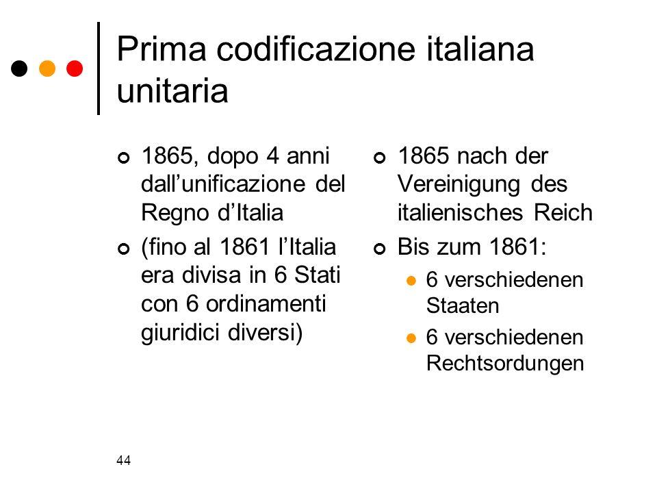 Prima codificazione italiana unitaria