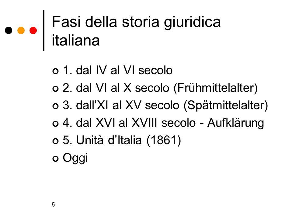 Fasi della storia giuridica italiana