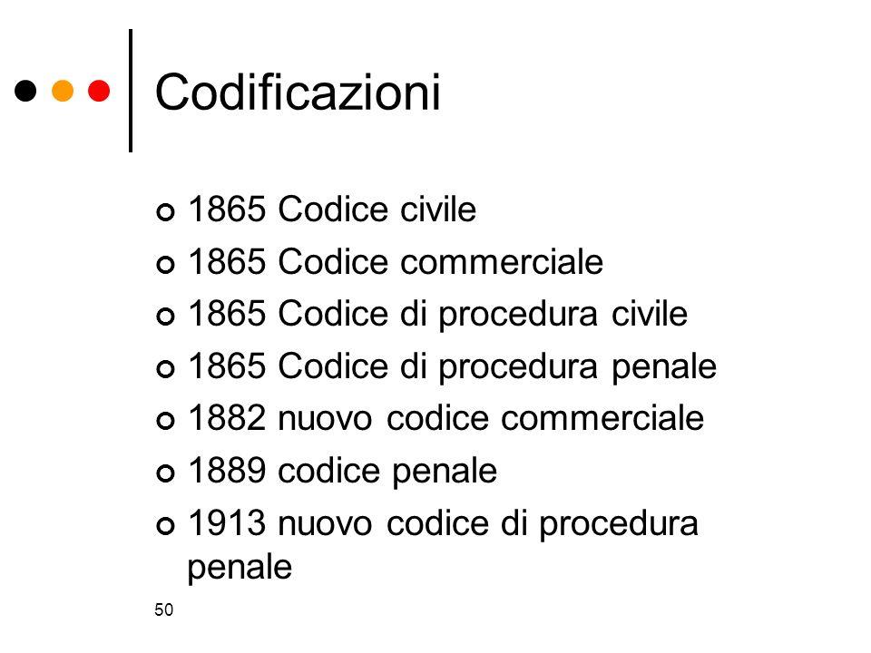 Codificazioni 1865 Codice civile 1865 Codice commerciale
