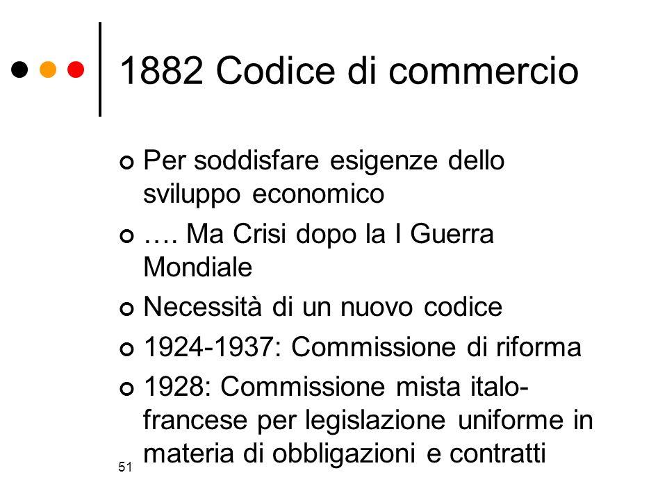 1882 Codice di commercio Per soddisfare esigenze dello sviluppo economico. …. Ma Crisi dopo la I Guerra Mondiale.