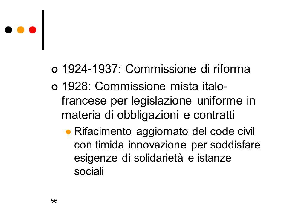 1924-1937: Commissione di riforma