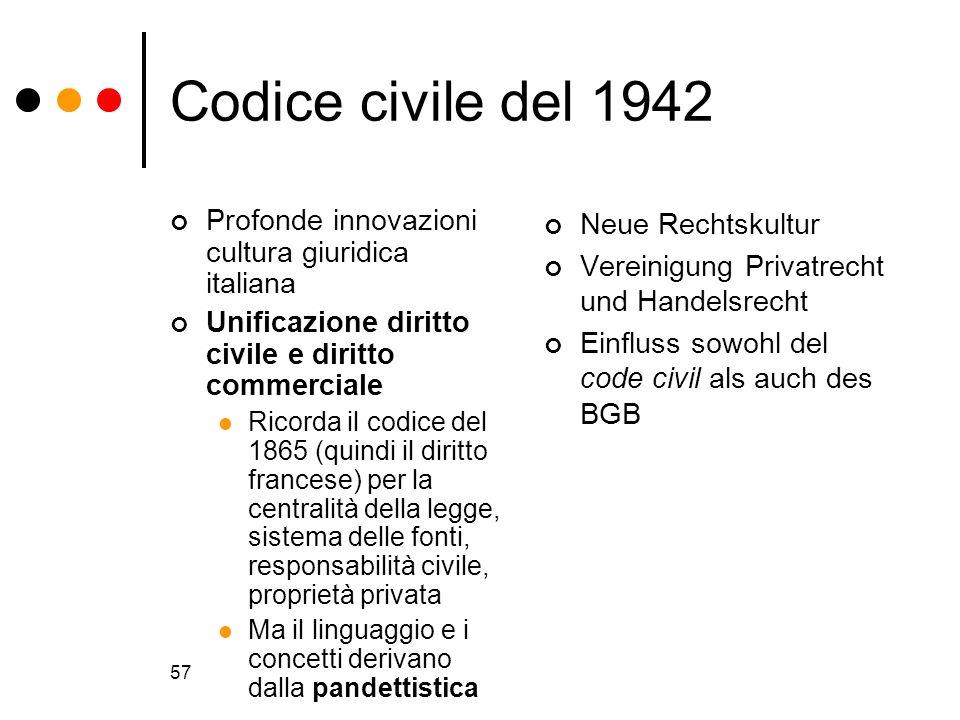 Codice civile del 1942 Profonde innovazioni cultura giuridica italiana