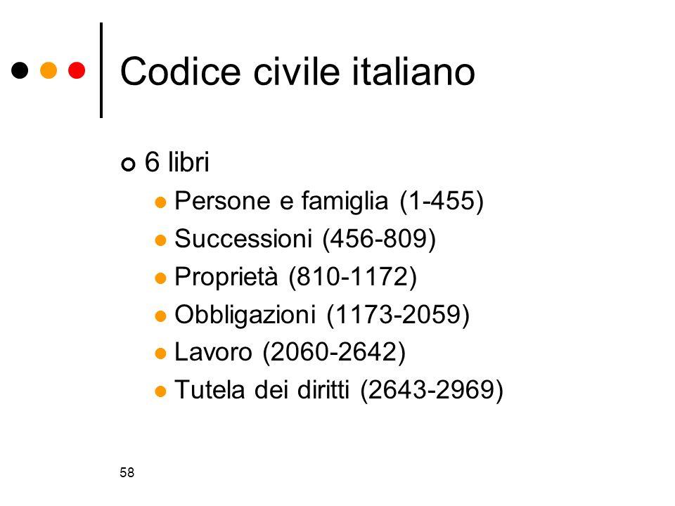 Codice civile italiano