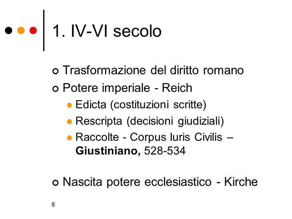 1. IV-VI secolo Trasformazione del diritto romano