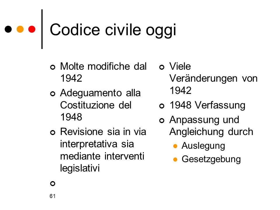 Codice civile oggi Molte modifiche dal 1942