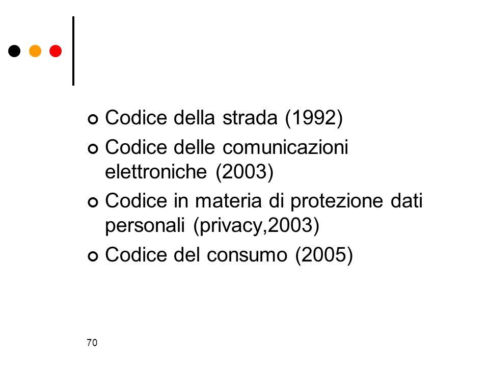 Codice della strada (1992) Codice delle comunicazioni elettroniche (2003) Codice in materia di protezione dati personali (privacy,2003)
