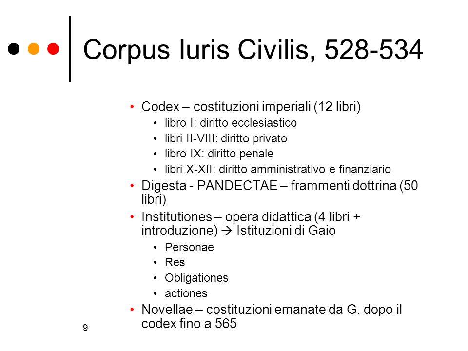 Corpus Iuris Civilis, 528-534 Codex – costituzioni imperiali (12 libri) libro I: diritto ecclesiastico.