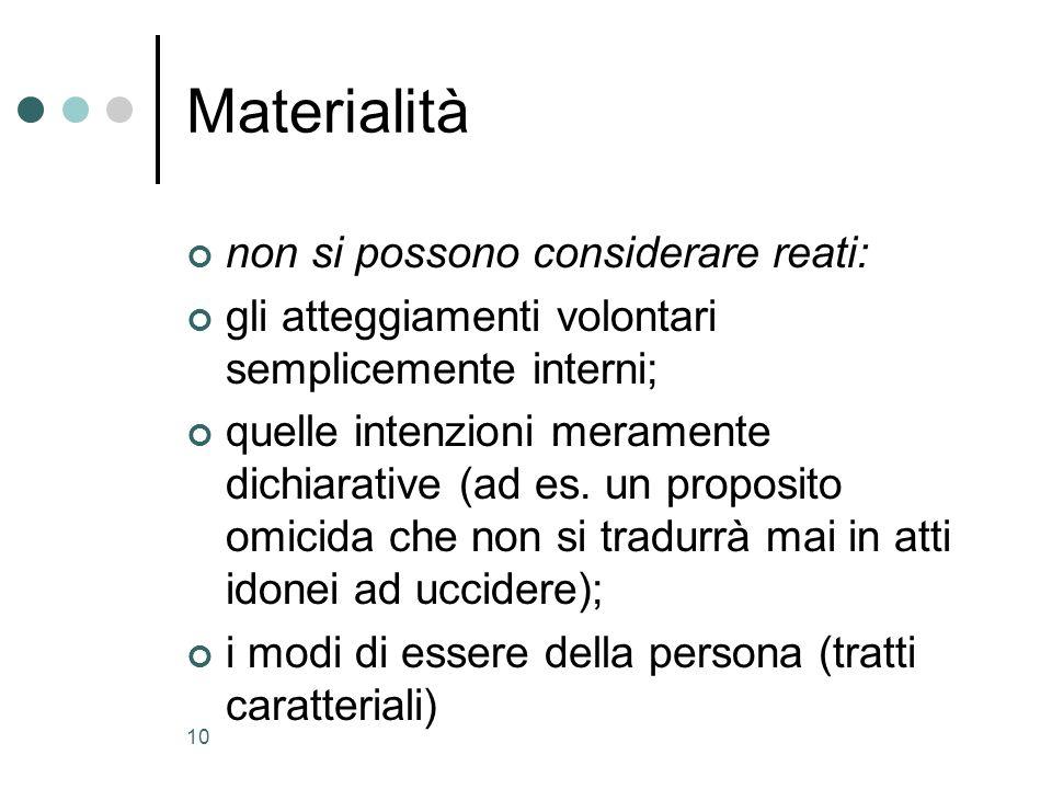 Materialità non si possono considerare reati: