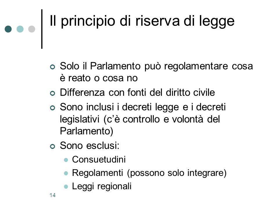 Il principio di riserva di legge