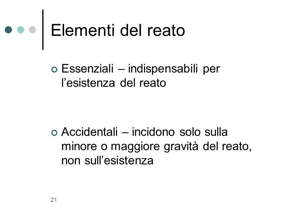 Elementi del reato Essenziali – indispensabili per l'esistenza del reato.