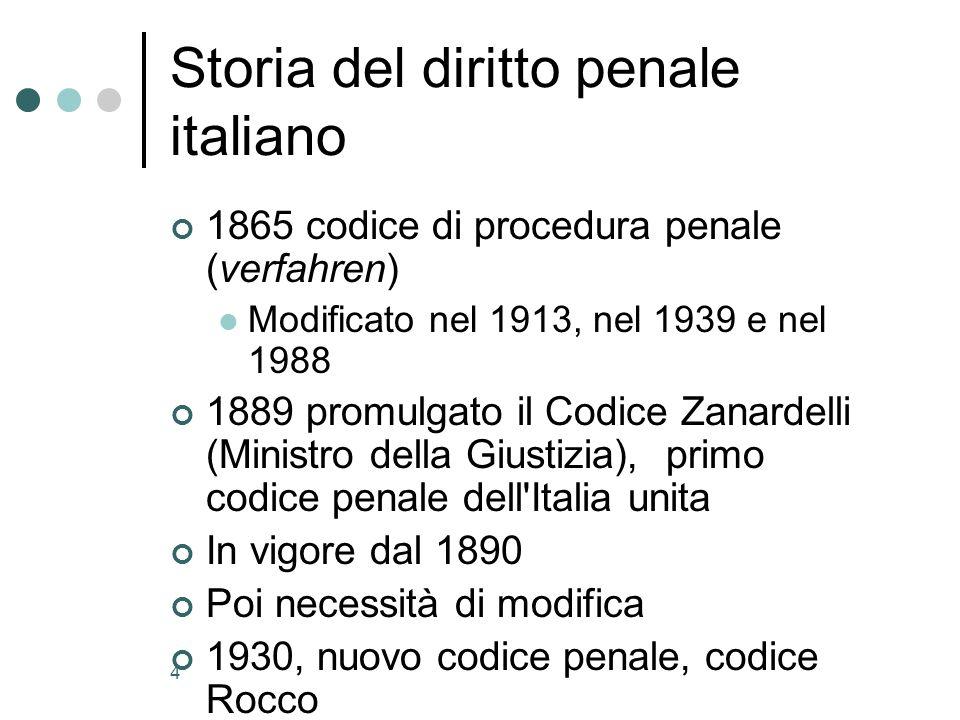 Storia del diritto penale italiano